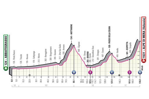 Giro d'Italia in Valsesia: Missione promozione del territorio